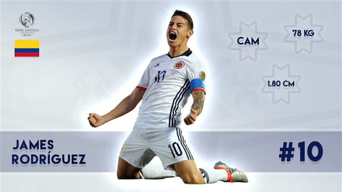 James Rodriguez-Copa America 2016 Player Wallpaper Views:1786