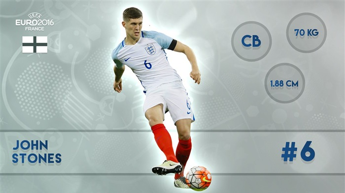 John Stones-UEFA Euro 2016 Player Wallpaper Views:1542