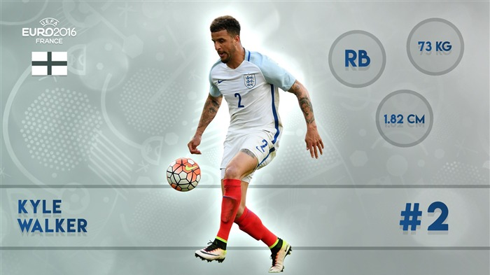 Kyle Walker-UEFA Euro 2016 Player Wallpaper Views:2085