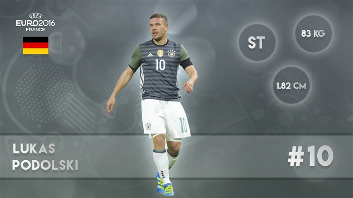 Lukas Podolski-UEFA Euro 2016 Player Wallpaper Views:1550